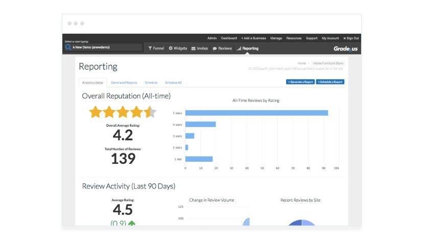a screenshot of the gradeus reputation management tool