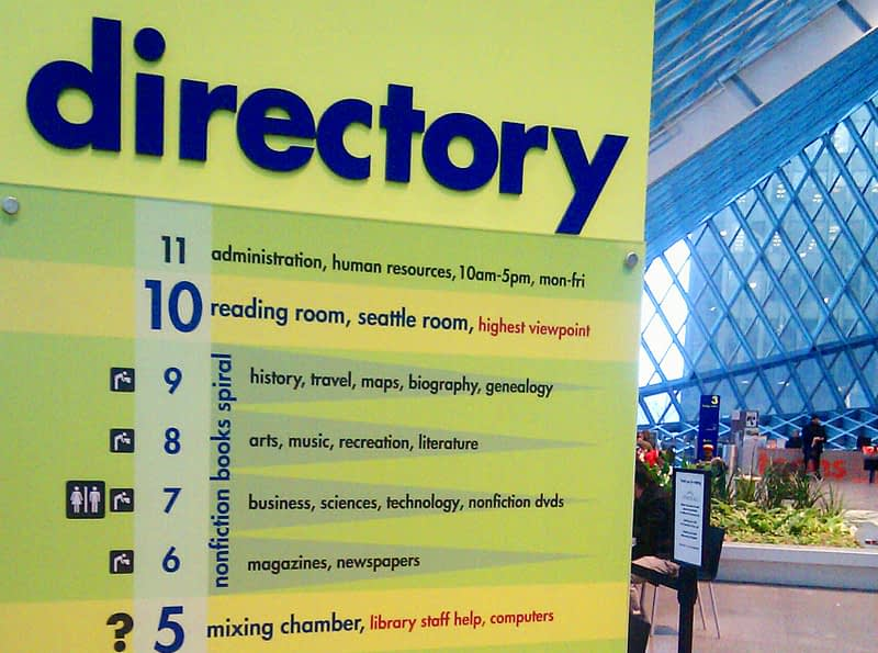 local directories for seo